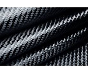 Global Carbon Fiber Composite Heating Element Market 2019 – Research Report, Demand, Price, By Application, Region and Forecast to 2025