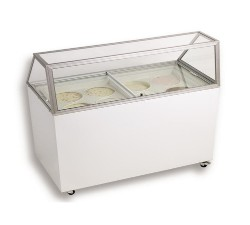 Global Commercial Ice Cream Freezers Market 2019 Analysis by Trends, share, Top key players & Forecast to 2025