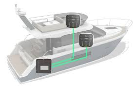 Global Trim System for Boats Market Outlook 2019-2027: Mente Marine, Humphree, Hydrotab / NTriantafyllis, Lenco Marine